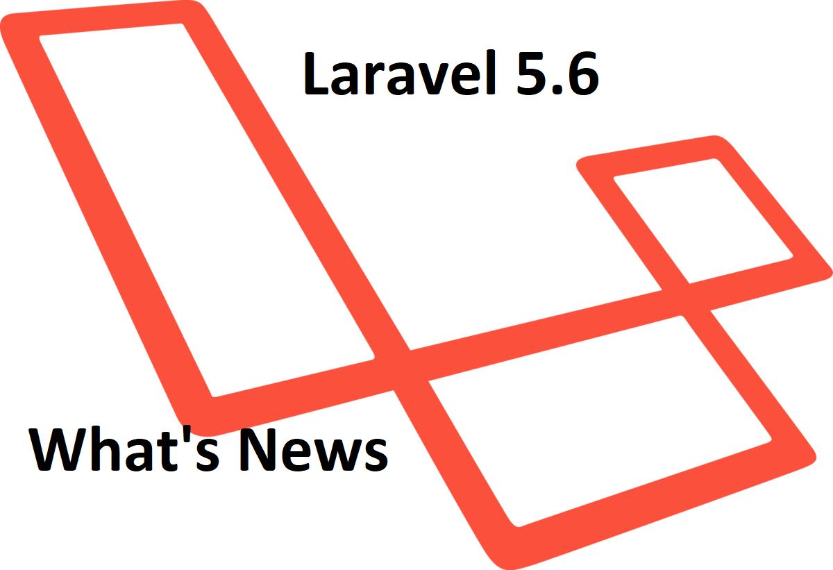 Giới thiệu Laravel Bolierplate