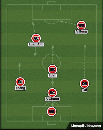 Đội hình ra sân của DEHA FC